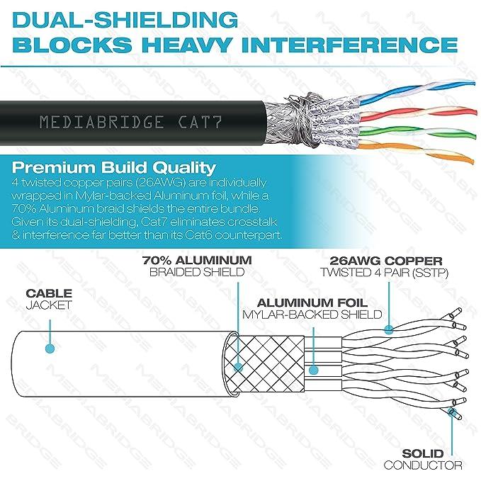 Amazon.com: Mediabridge Cat7 Ethernet Patch Cable (5 Feet) 10Gbps ...