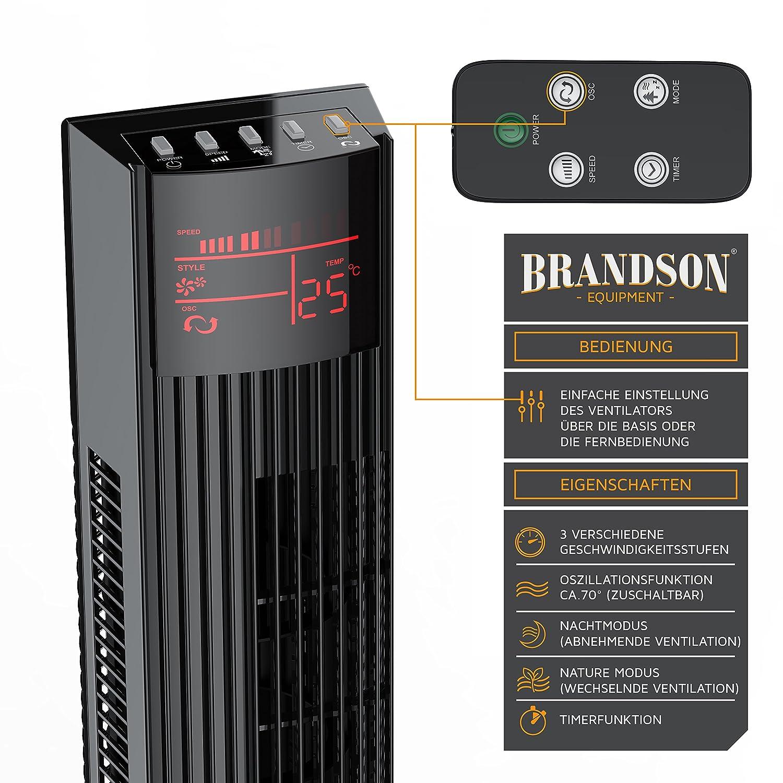 Die Funktionalität des Turmventilators von Brandson im Überblick