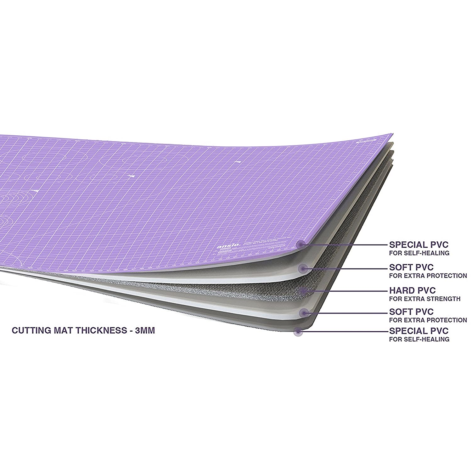 ANSIO Cutting Mat Self Healing A1 Double Sided 5 Layers Imperial