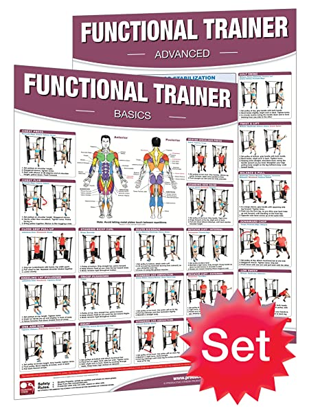 amazon com functional institutional home gym poster set of 2