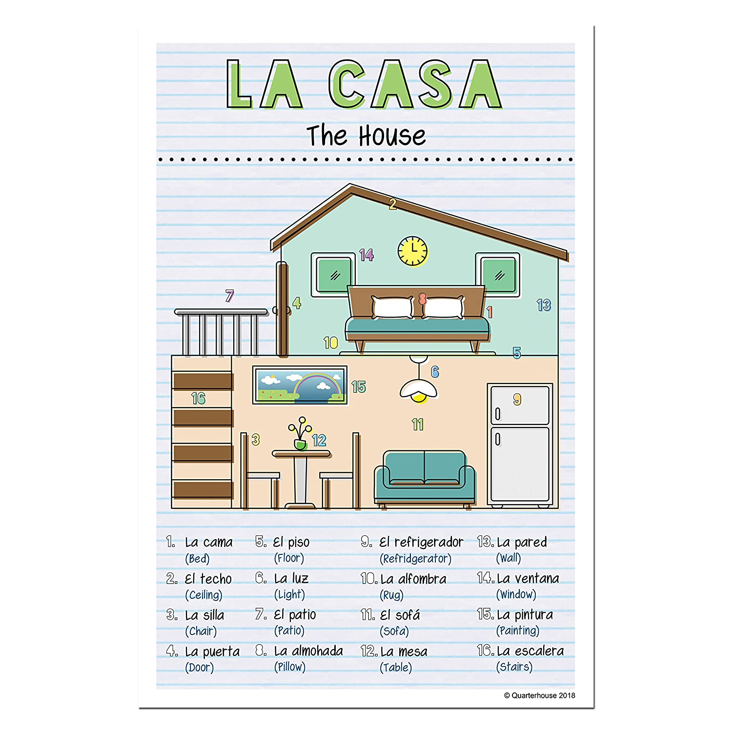 Amazon.com : Spanish Verbs & Beginner Vocabulary Classroom Variety Posters, Set of 11, 12 x 18 inches (Set C) : Office Products