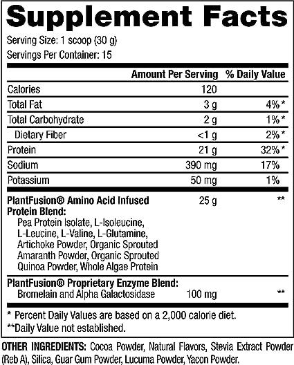 Amazon.com: Suplemento de dieta de Plant Fusion, SP92/59 1 ...