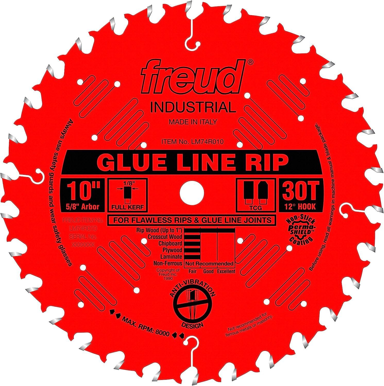 glue line rip