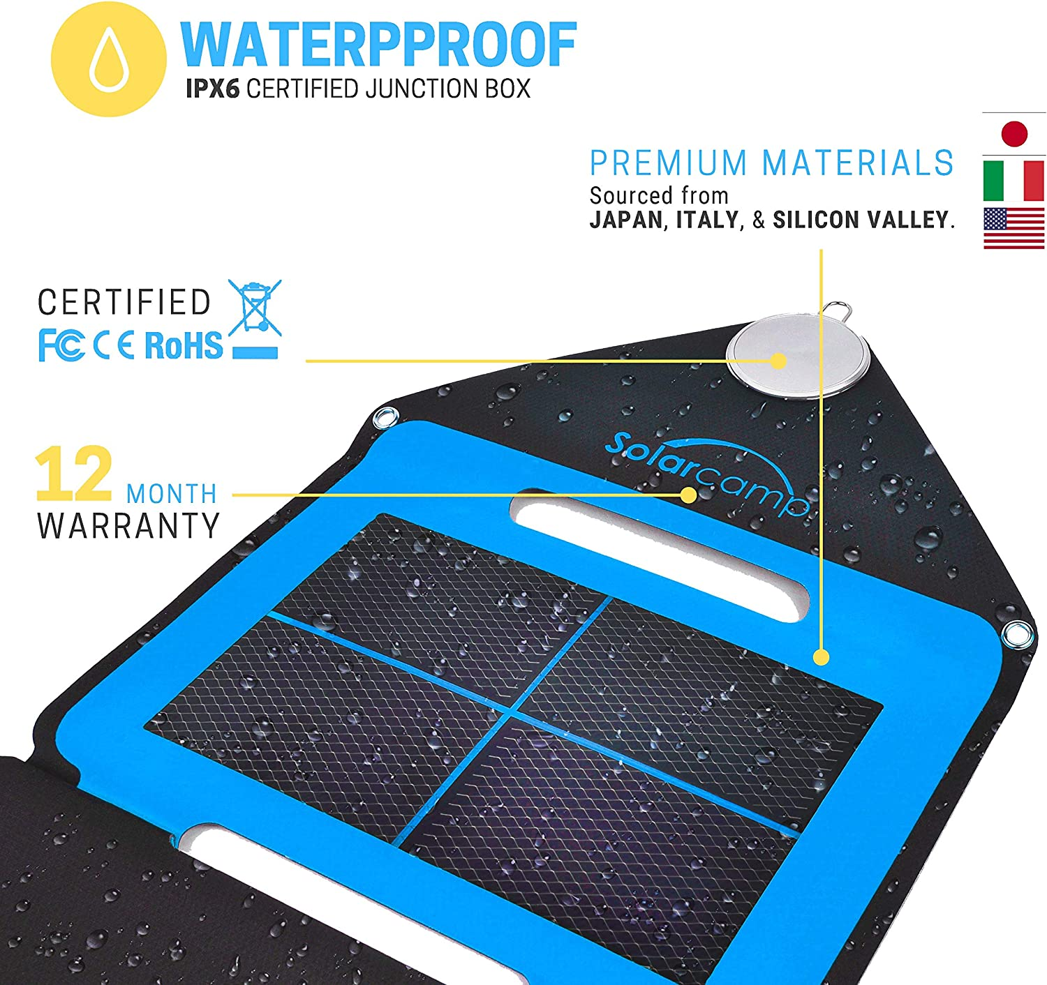 Solar Camp /Ð Solympic Hue /Ð Portable Waterproof Flexible Folding Solar Charger with CIGS Solar Panels /Ð 7.6W Dual USB Charging Ports /Ð for Quickly Charging Electronic Devices Green