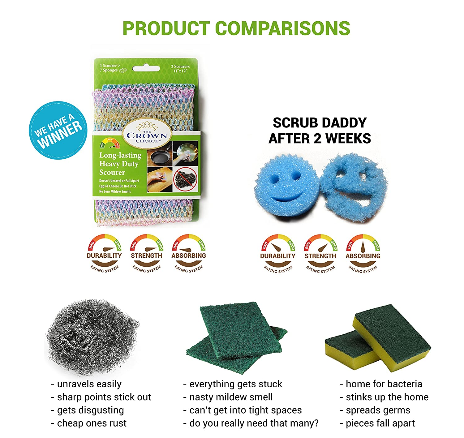 Amazon.com: HEAVY DUTY Scouring Pad & Dish Scrubber (2Pk of 2) | For ...