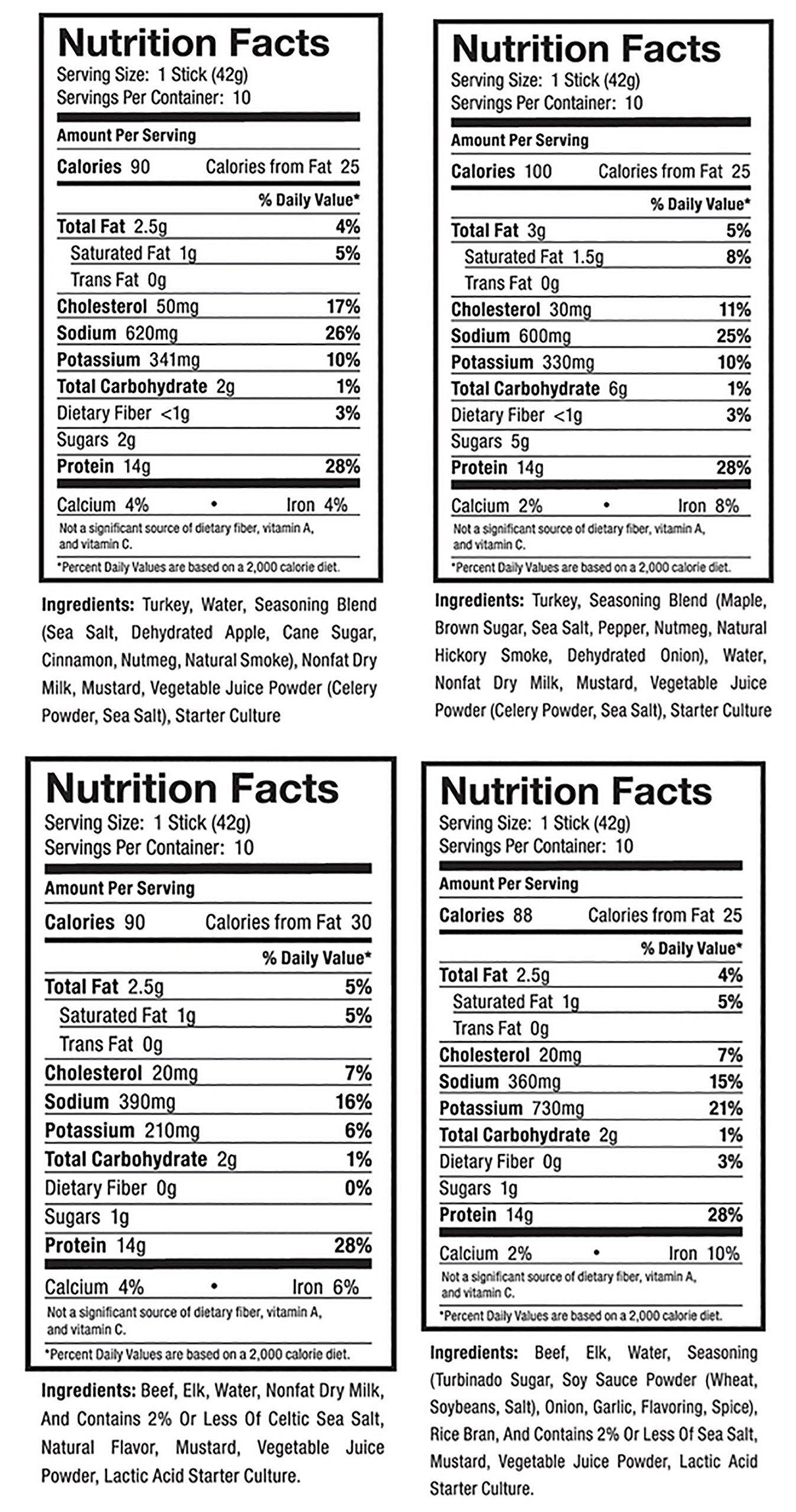Ostrim High Protein Snack Beef & Elk and Turkey Sticks Variety Pack of 20 by Ostrim (Image #6)
