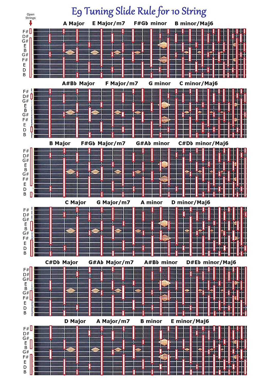 Amazon E9th Tuning Slide Rule Chart For 10 String Lap Pedal
