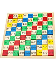 TOWO Wooden Times Table Board -Wooden Educational Toys -Multiplication Games as Math Learning Tools - Times Tables Math Toy for 3 4 5 6 Years Old