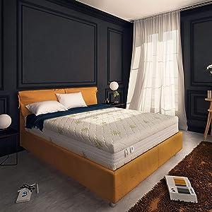 Baldiflex - Materasso Matrimoniale Memory Plus Top Fresh 4 Strati 160 x 190 cm Alto 25 cm - Rivestimento Sfoderabile Aloe Vera Cus. Saponetta incl.