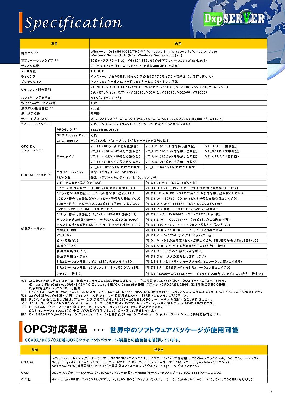 ソフトウェア コントロール 三菱 電機