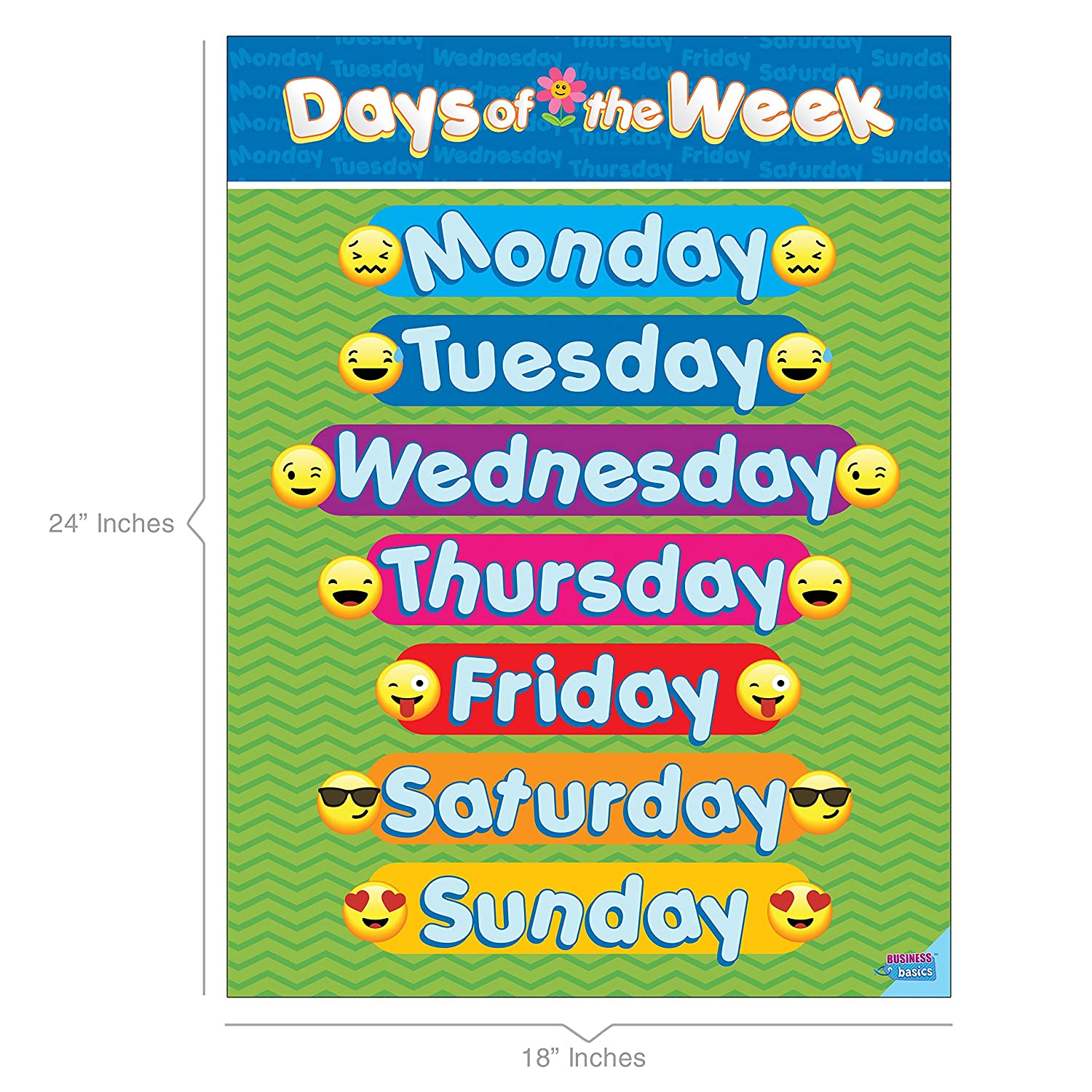 Amazon.com : Educational Preschool Posters for Toddlers and Kids ...