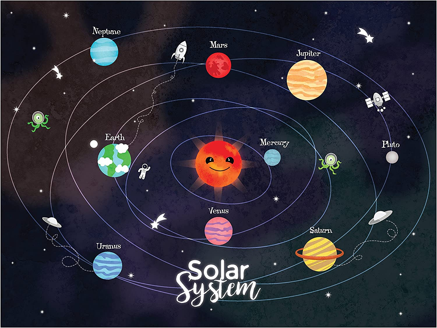 Planets of the Solar System Art Print Space Cool Kids Bedroom Saturn Boys