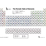 Amazon periodic table of elements showing electron shells 11x17 laminated periodic table placemat premium poster including four new elements from summer 2016 urtaz Image collections