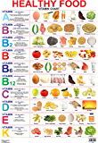 Healthy Food (Vitamin Chart)