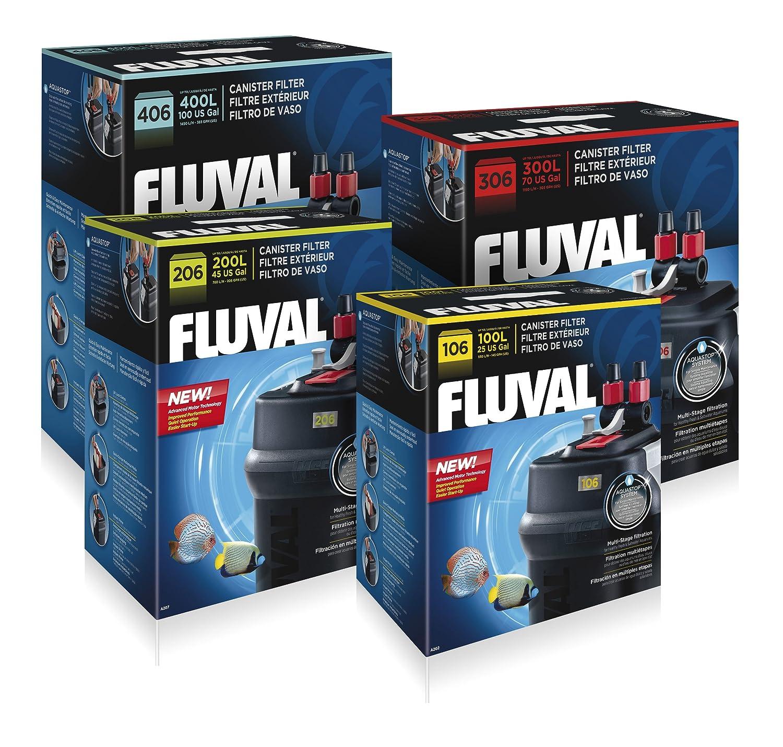 Fish tank external filter - Fluval 406 External Filter For Aquariums Up To 400l Amazon Co Uk Pet Supplies