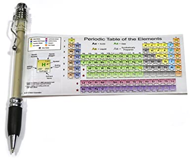 Periodic table of elements pen amazon business industry periodic table of elements pen urtaz Image collections