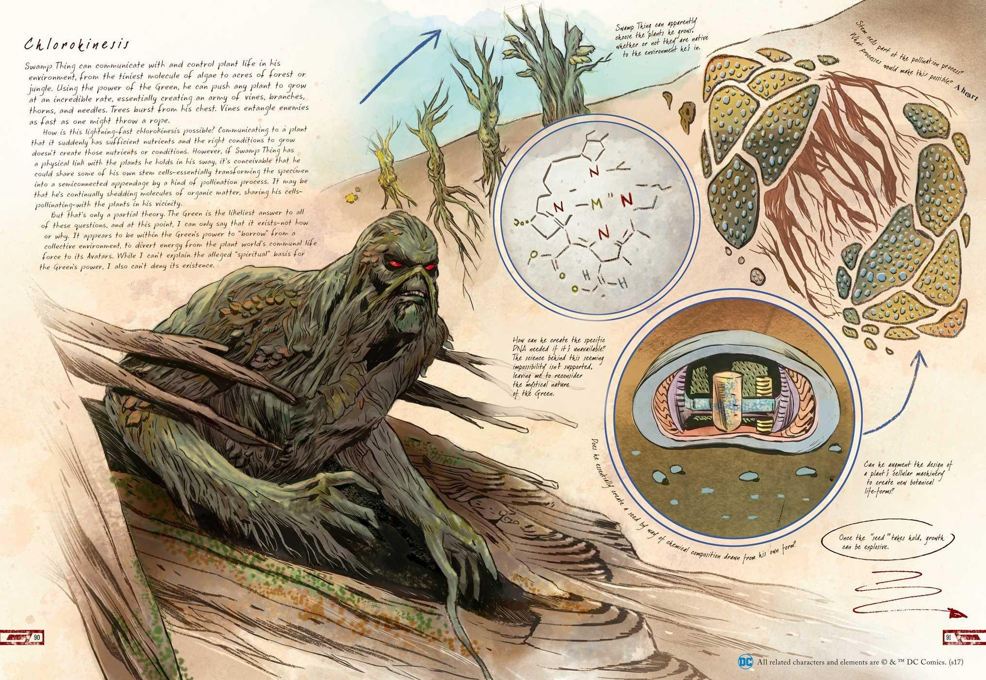 Dc Comics Anatomy Of A Metahuman Amazon S D Perry Books