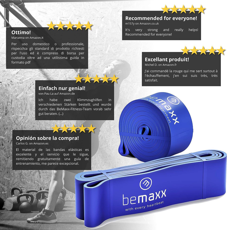 Powerband Klimmzugband Fitnessband Resistance Band Widerstandsbänder Blau Grün