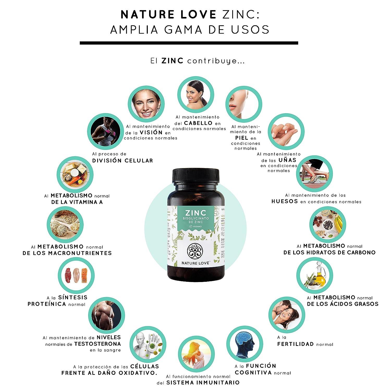 Nature Love Zinc - 365 comprimidos por un inventario del año. 25 mg de zinc. Gran biodisponibilidad de bisglicinato de zinc. Altamente concentrado, vegano ...
