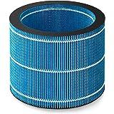 Philips Luftfuktningsfilter - NanoCloud-teknik - Hygienisk befuktning - 9 350 cm2 utvikt yta ger tillräcklig…