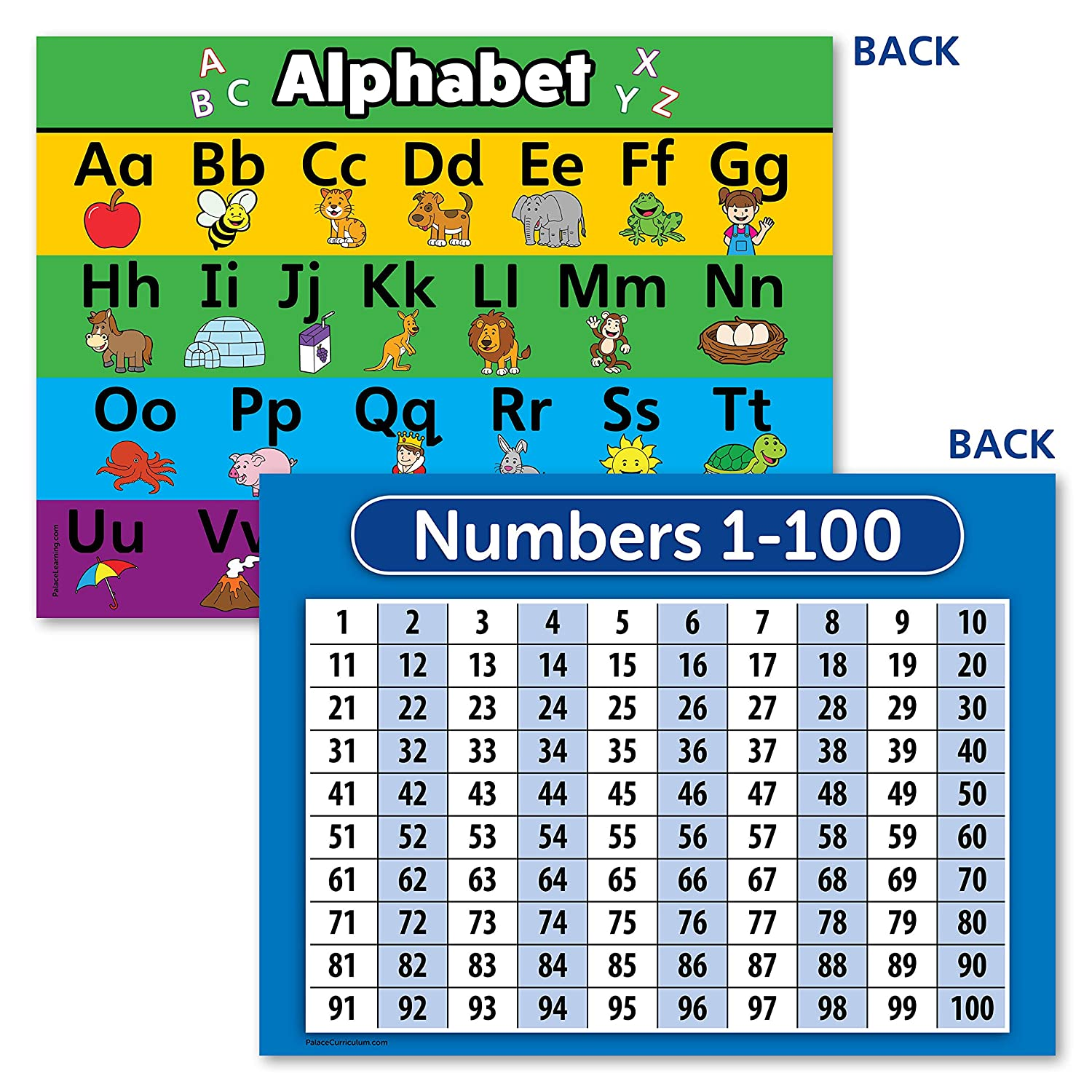 52276cffda88e Amazon.com  LAMINATED ABC Alphabet   Numbers 1-100 Poster Chart Set (18 x  24)  Home   Kitchen