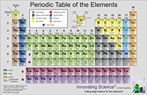 Innovating Science Colored Premium Matte Poster (100#) Periodic Tables, 34.0