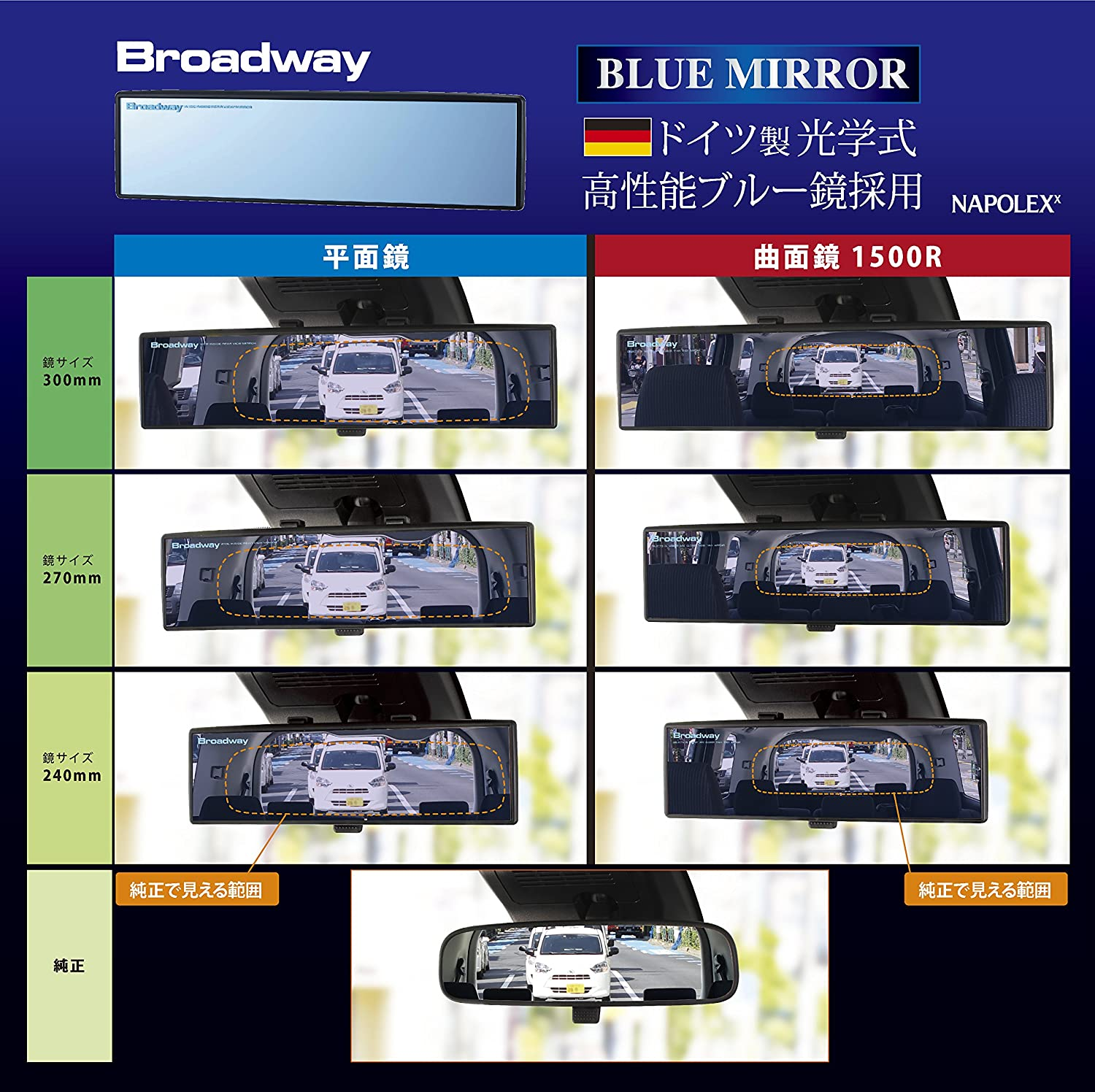 Broadway BW155 Blue 270mm Convex Mirror with Black Frame