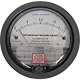 Differential Pressure Gauge, 0-20 Inches WC