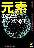 元素のことがよくわかる本 原子番号「1~118」のすべてを、やさしく解説! (KAWADE夢文庫)