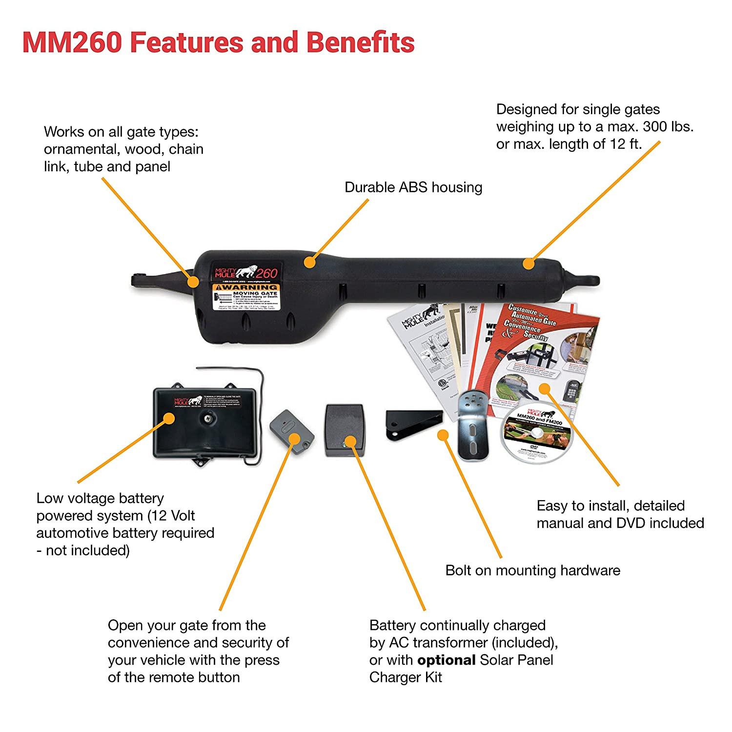 Gate Hardware Renewed MM260 Mighty Mule Automatic Gate Opener for ...