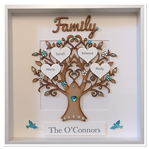 family tree photo frames. Black Bedroom Furniture Sets. Home Design Ideas