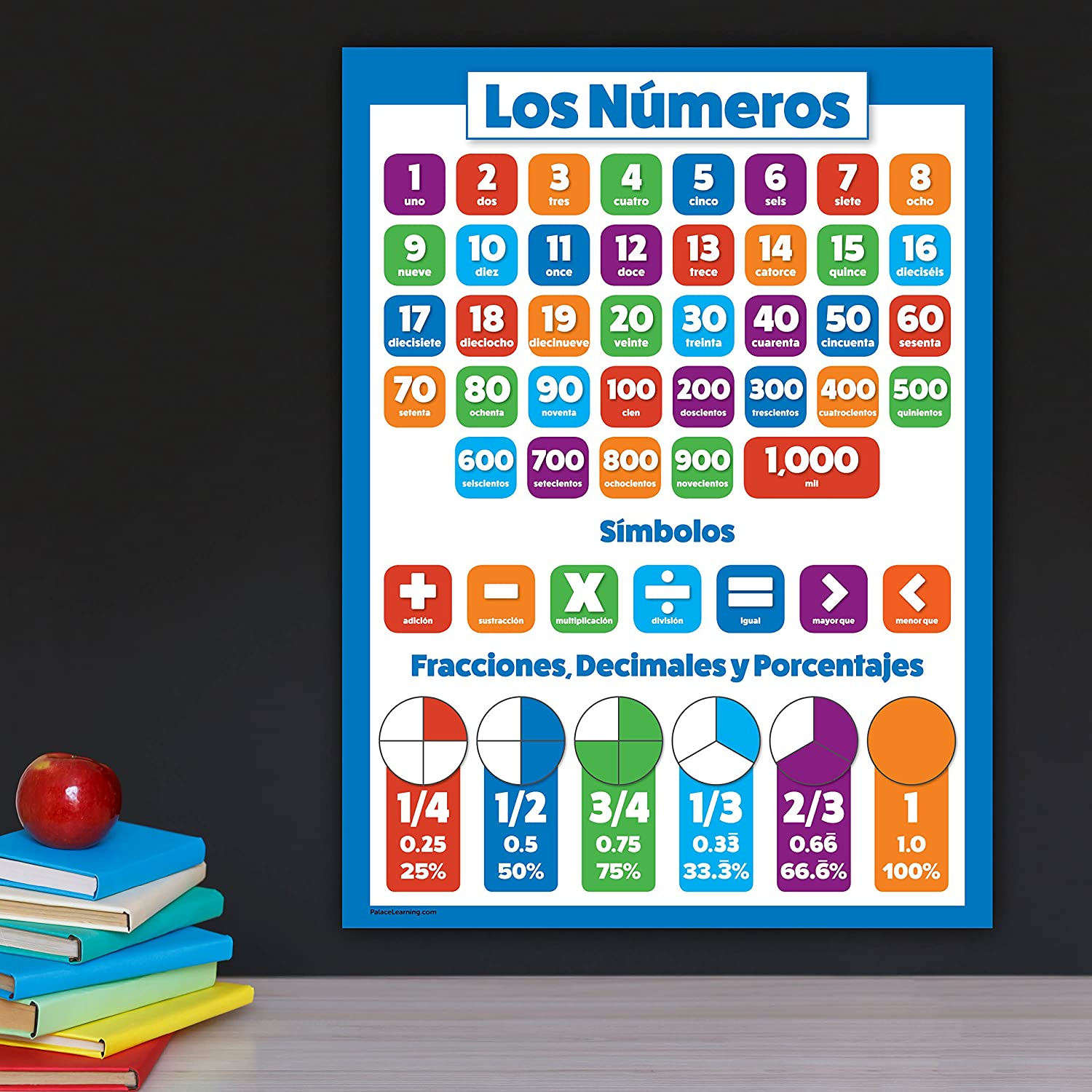 ABC Shapes Days of The Week Numbers 1-10 Espa/ñol Alfabeto Alphabet 10 Laminated Spanish Educational Posters for Toddlers Colors Months of The Year Numbers 1-100 Abecedario