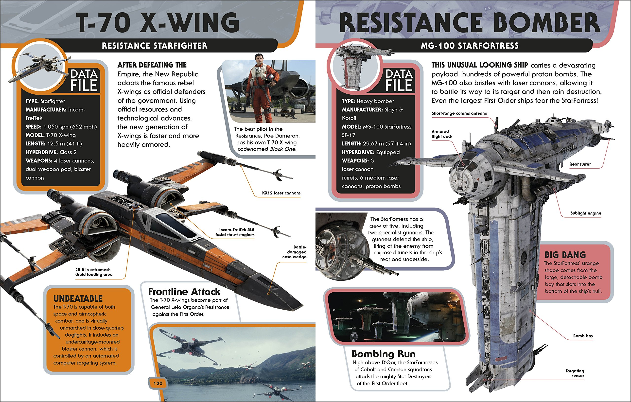 Star Wars  Encyclopedia of Starfighters and Other Vehicles by DK Publishing (Image #5)