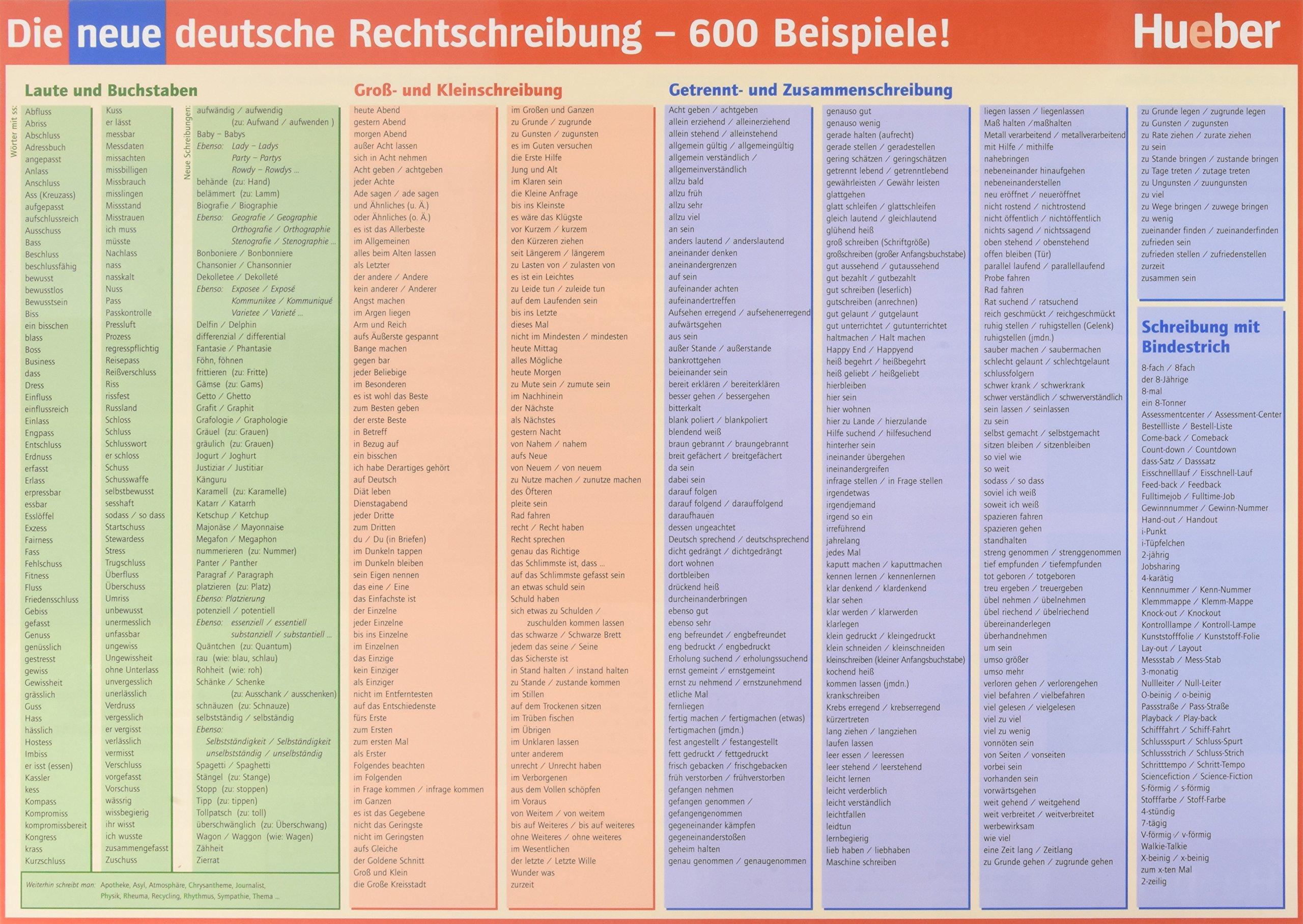 die-neue-deutsche-rechtschreibung-schreibunterlage