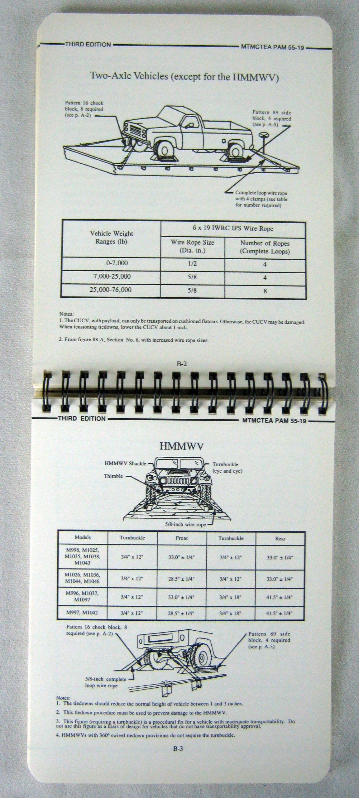 Tiedown Handbook For Rail Movements Mtmctea Pamphlet 55 19 Robert Hmmwv Wiring Schematic E Et Al Kerr Books