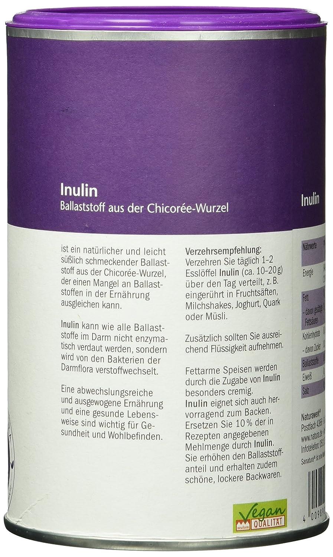 inulin i mat