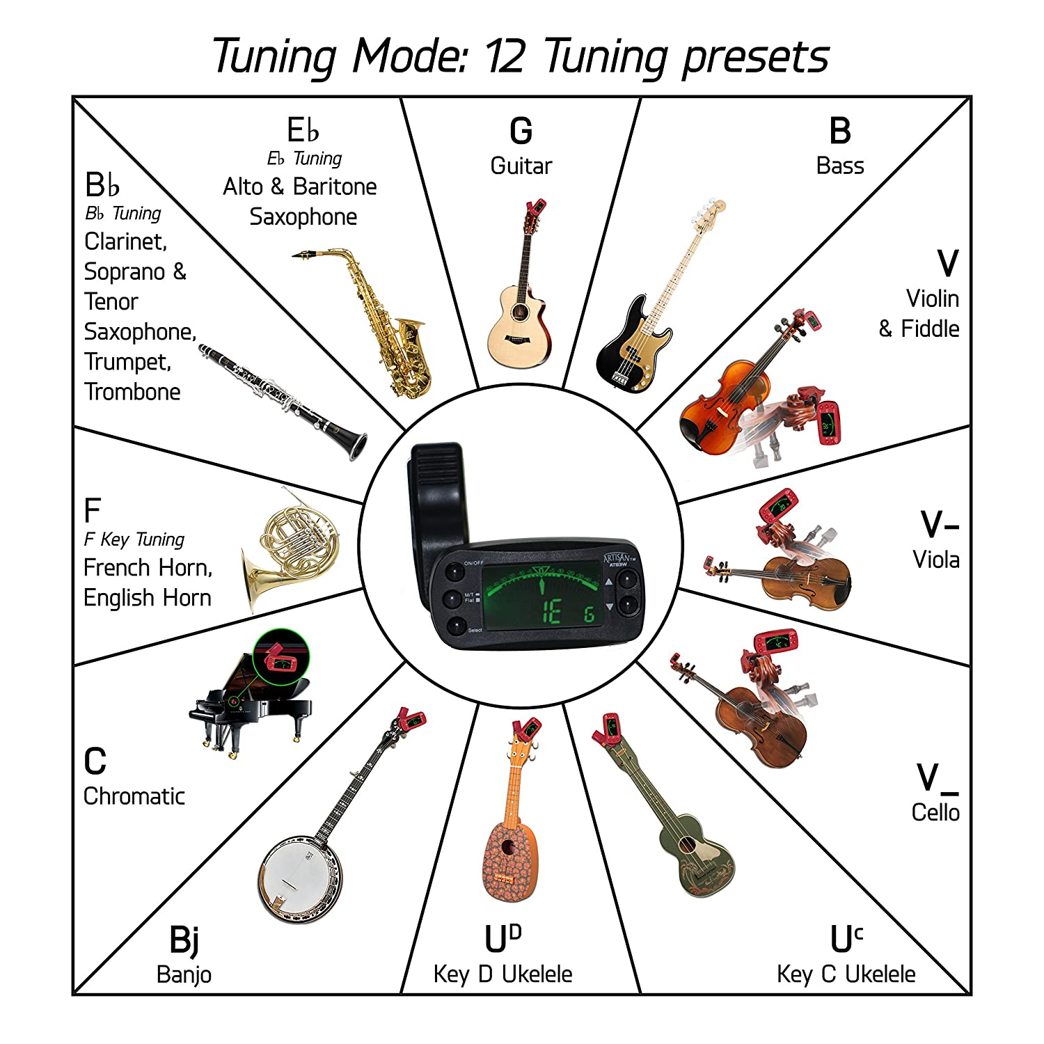 Artisan Metronome Tuner Clip On W Guitar Bass Violin Ukulele Tuning Diagram Banjo Chromatic Bb