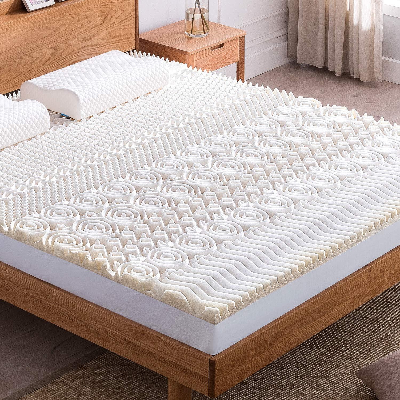 NOFFA - Colchón de con Espuma viscoelástica, cómodo para aliviar el Dolor, 150 x 200 x 4 cm