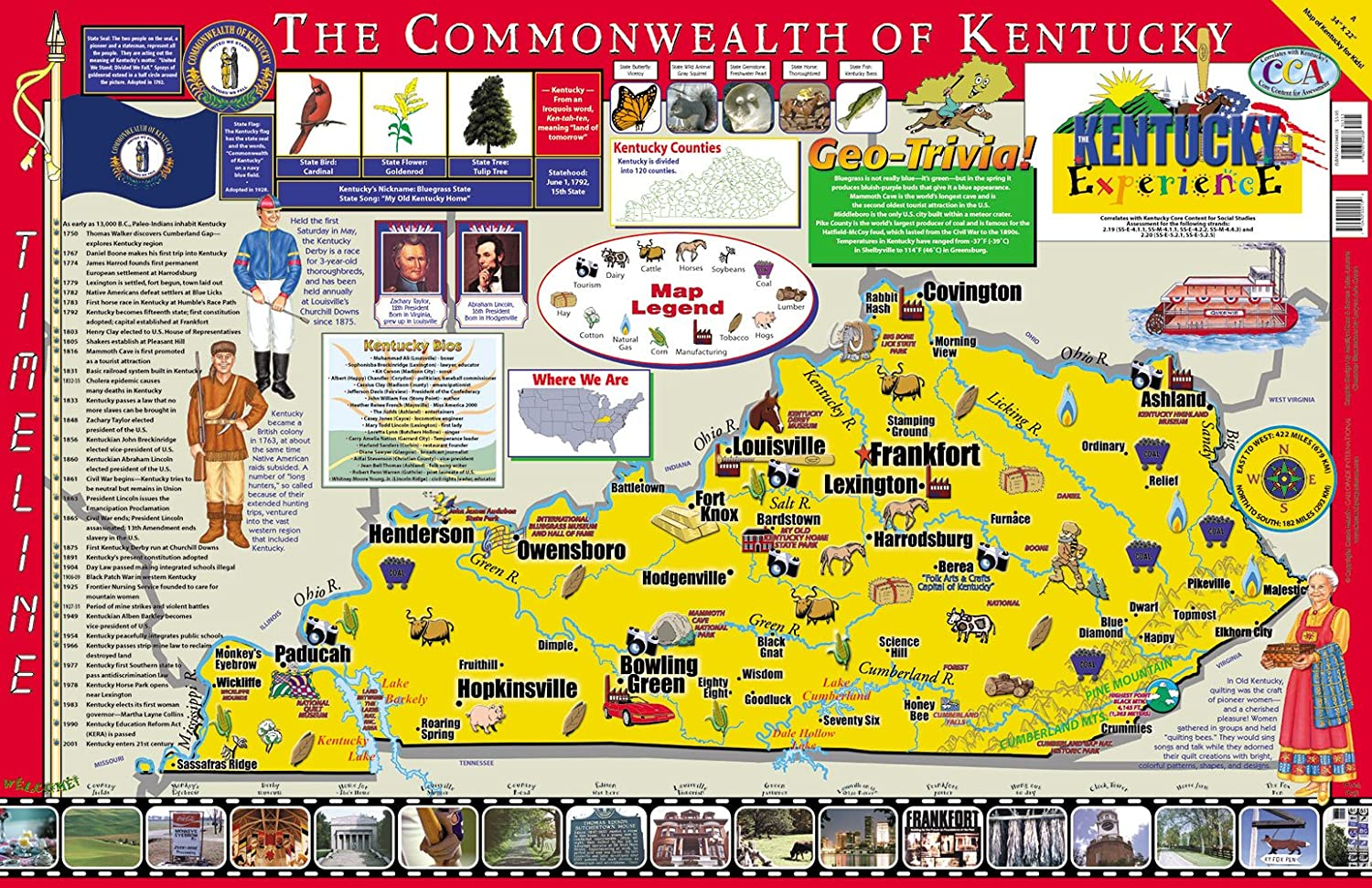 Pictorial Historical Geographical Map State of Kentucky Poster Wall Art Decor