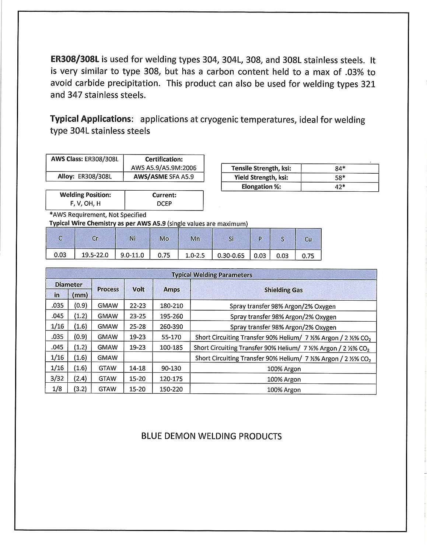 Blue Demon ER308L X .035 X 2# Spool stainless steel welding wire ...