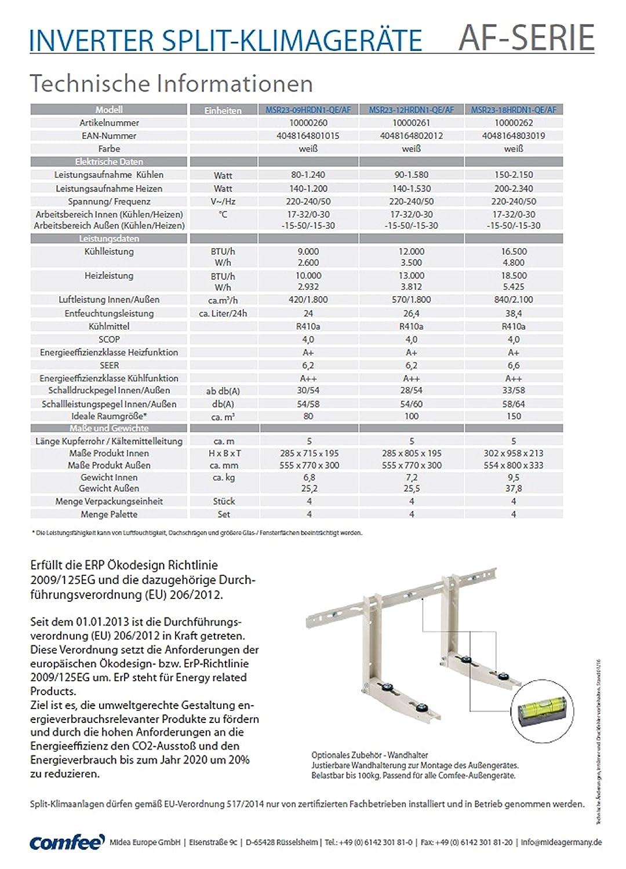 Comfee MSR23-12HRDN1-QE Inverter Split-Klimagerät mit Quick ...