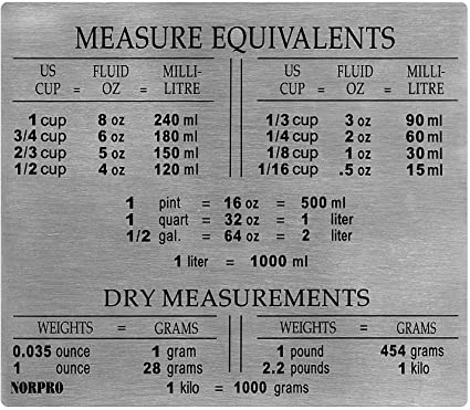 Norpro 1810 Stainless Steel Kitchen Measure Conversion Chart Magnet