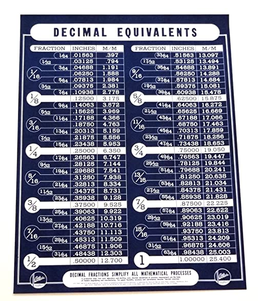 Atlas Press Co Decimal Equivalents Chart Machinist Lathe Tool Shop