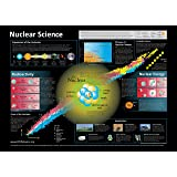 "Nuclear Science Poster (30"" x 21"")"