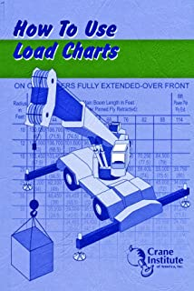 Ipts crane and rigging training manual mobile eot tower cranes how to use load charts fandeluxe Images