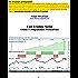 Fast Trading Series volume 3: Programmare ProRealTime (Come fare trading Vol. 19)