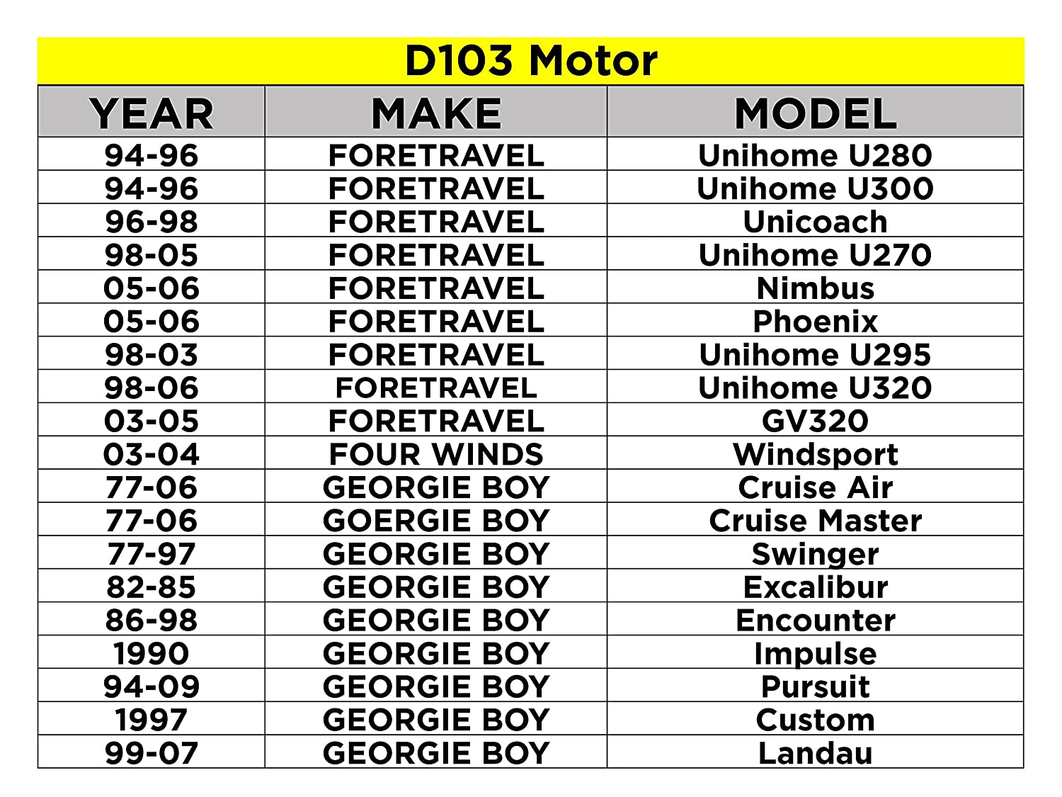Fj40 Wiper Motor Wiring Trusted Diagrams Georgie Boy Diagram Wexco H132 Wire Center U2022 Parts