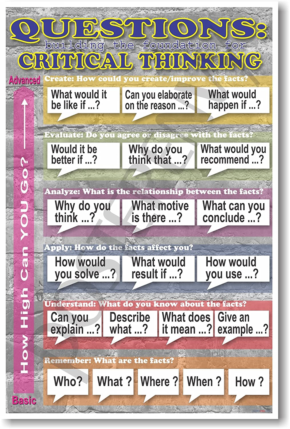 what is mean by thinking critically Definition of critical thinking skills, why employers value them, and a list of the top critical thinking skills and keywords, with examples.