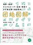団地図解: 地形・造成・ランドスケープ・住棟・間取りから読み解く設計思考