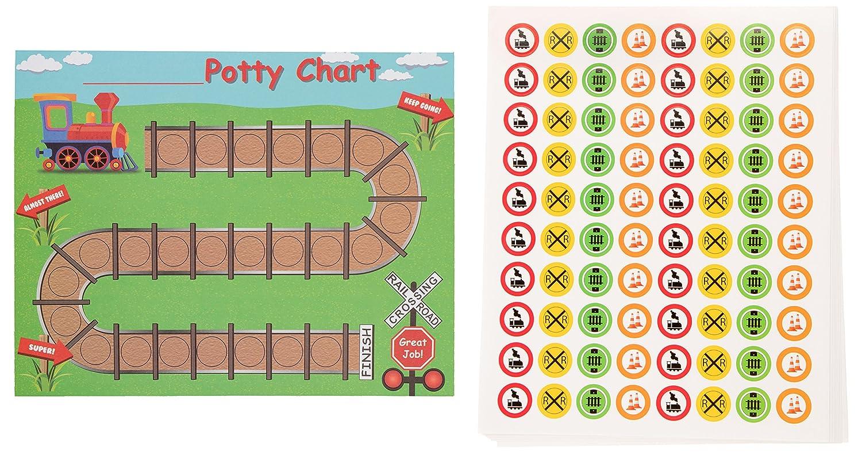 Blue Panda Potty Training Reward Chart - 50枚入りシートと800枚のステッカー、電車と鉄道テーマのトイレトレーニングキット 男の子、モチベーションとポジティブな補強、10.3 x 8.3インチ   B07BXK5XZ2